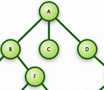 [hierarchical tree]