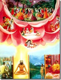 [Krishna rewarding accordingly]