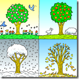 [the four seasons]